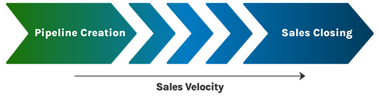 Sales Cloud - Infographic-1