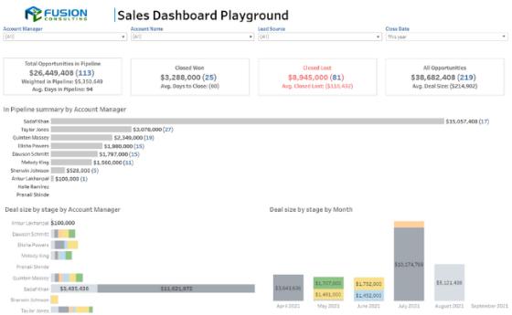 Sales Playground
